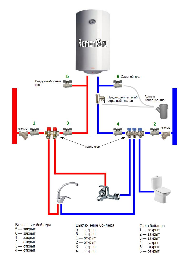 Монтаж на бойлер схема