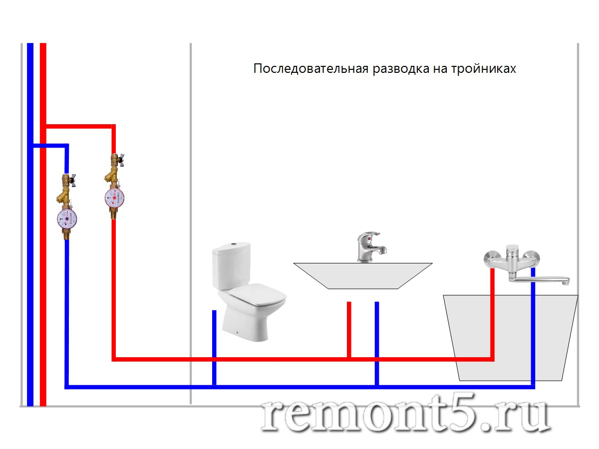 Как правильно сделать разводку труб в туалете